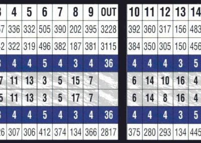 Ledgeview-Golf-Course-scorecard